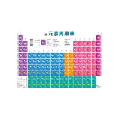 元素周期表掛圖